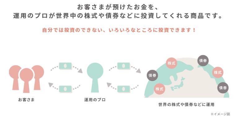 f:id:tsumiki-sec:20201002182538p:plain