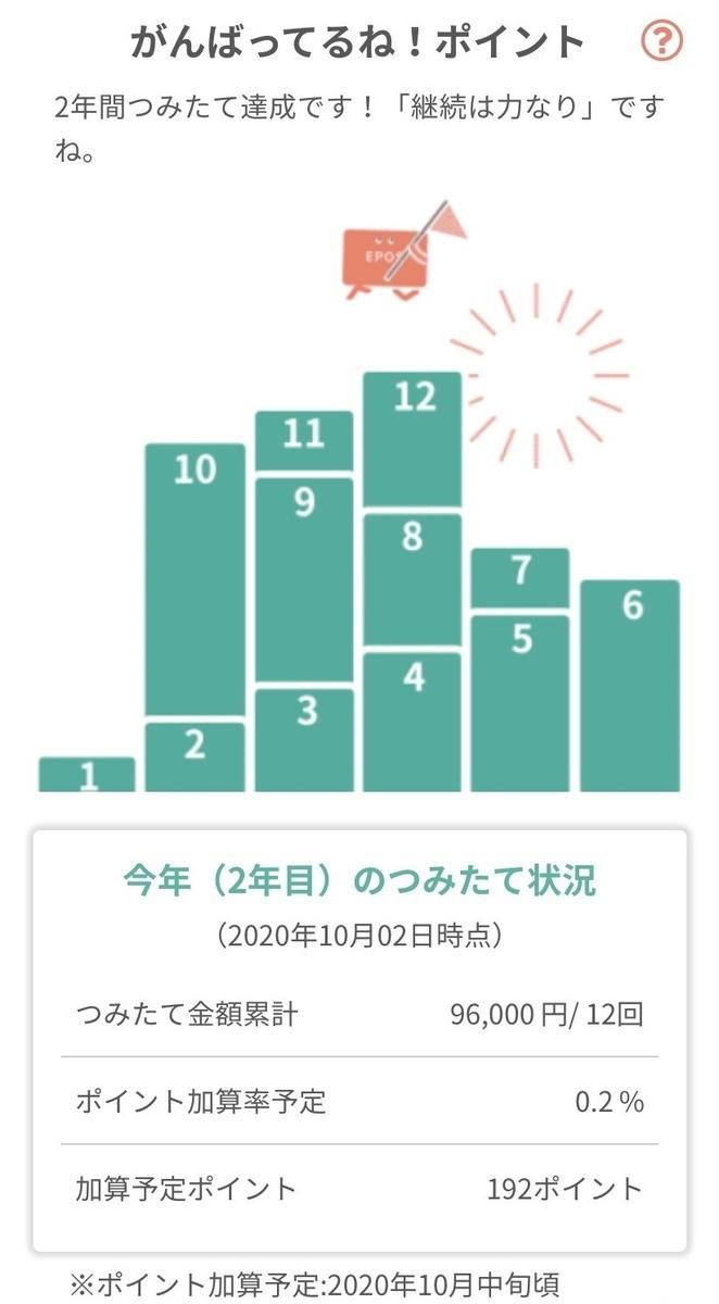 f:id:tsumiki-sec:20201007143207j:plain