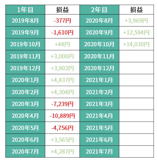 f:id:tsumiki-sec:20201007143338p:plain