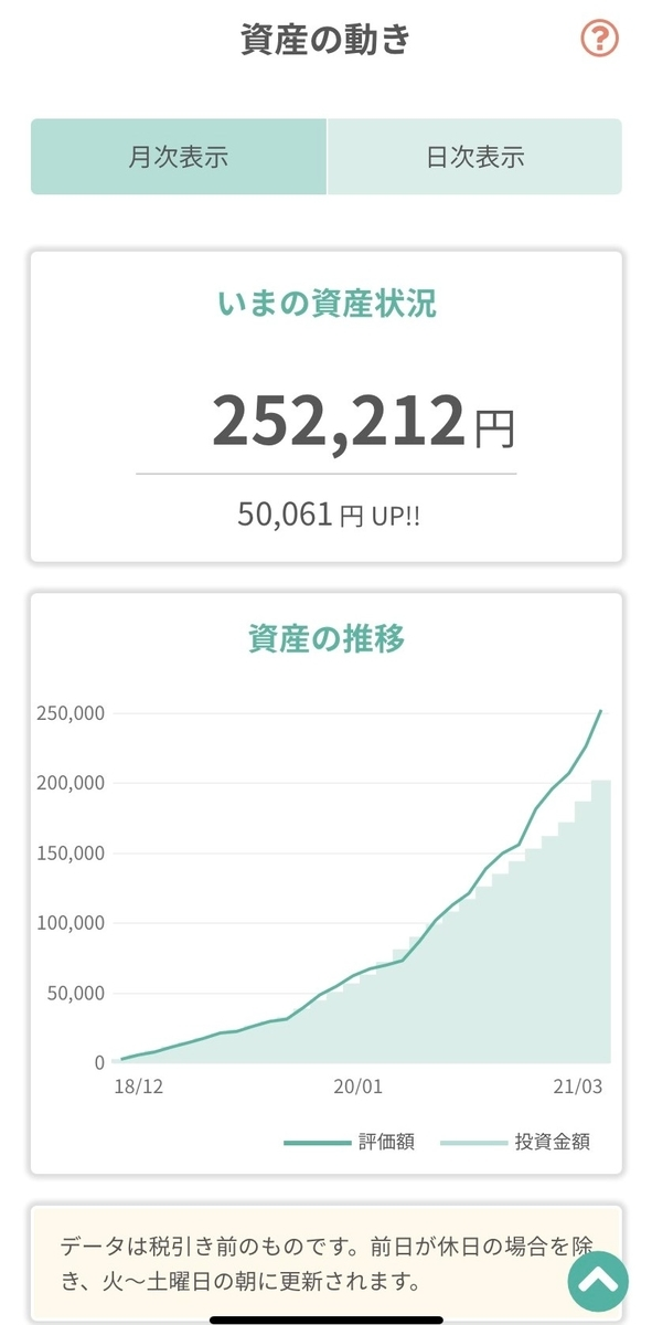 f:id:tsumiki-sec:20210408185303j:plain