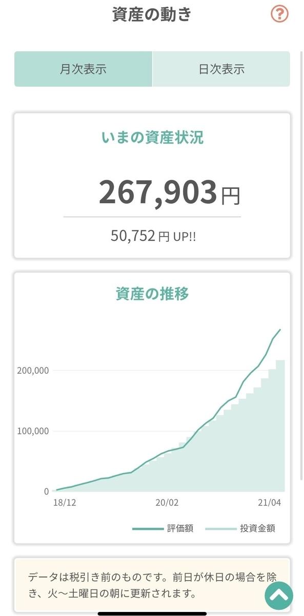 f:id:tsumiki-sec:20210513102458j:plain