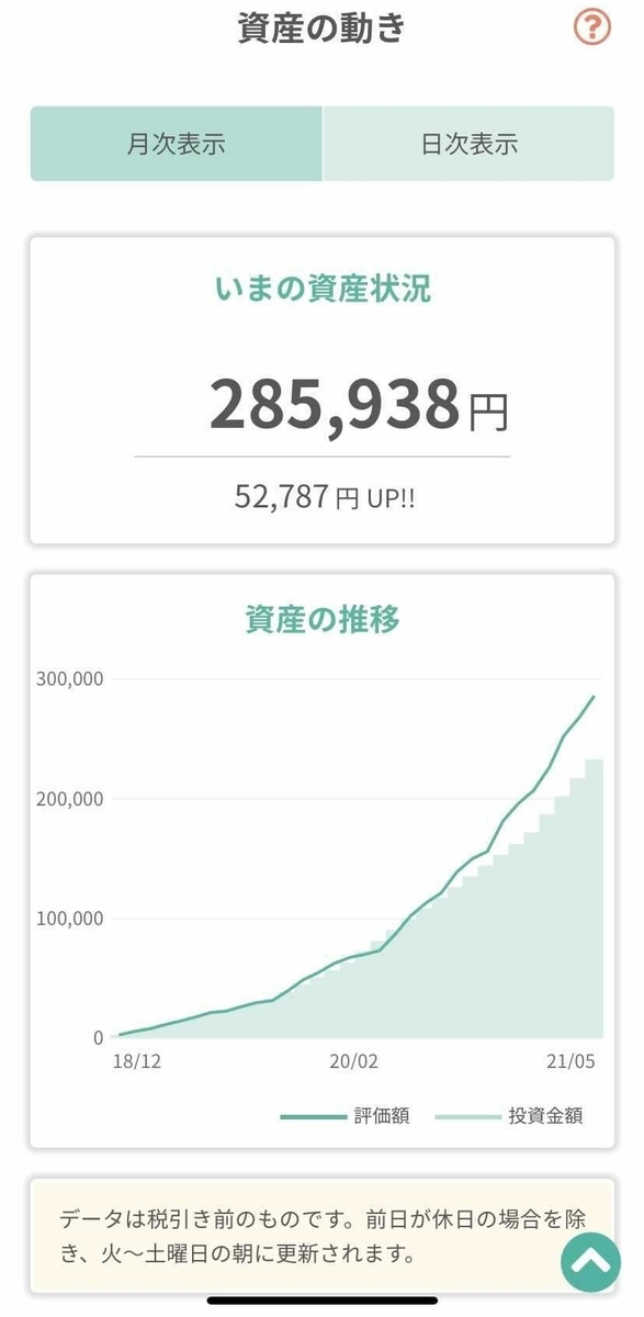 f:id:tsumiki-sec:20210608094650j:plain