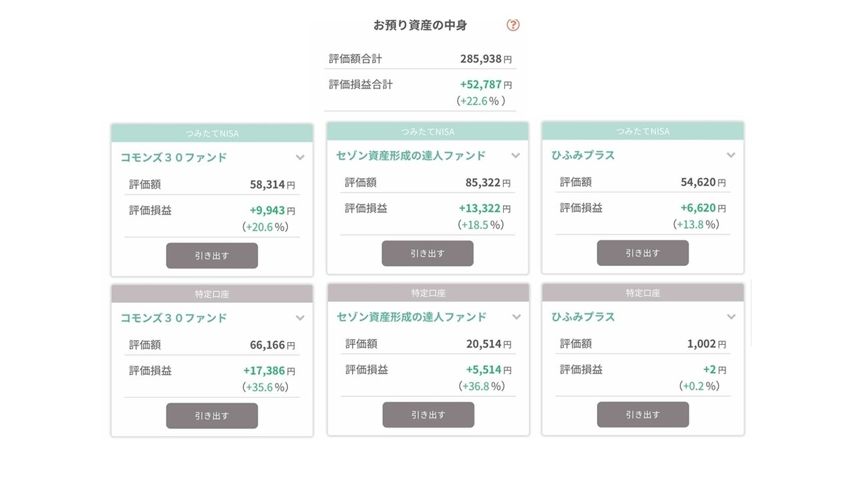 f:id:tsumiki-sec:20210608094741j:plain