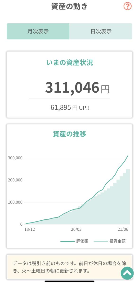 f:id:tsumiki-sec:20210706102942p:plain