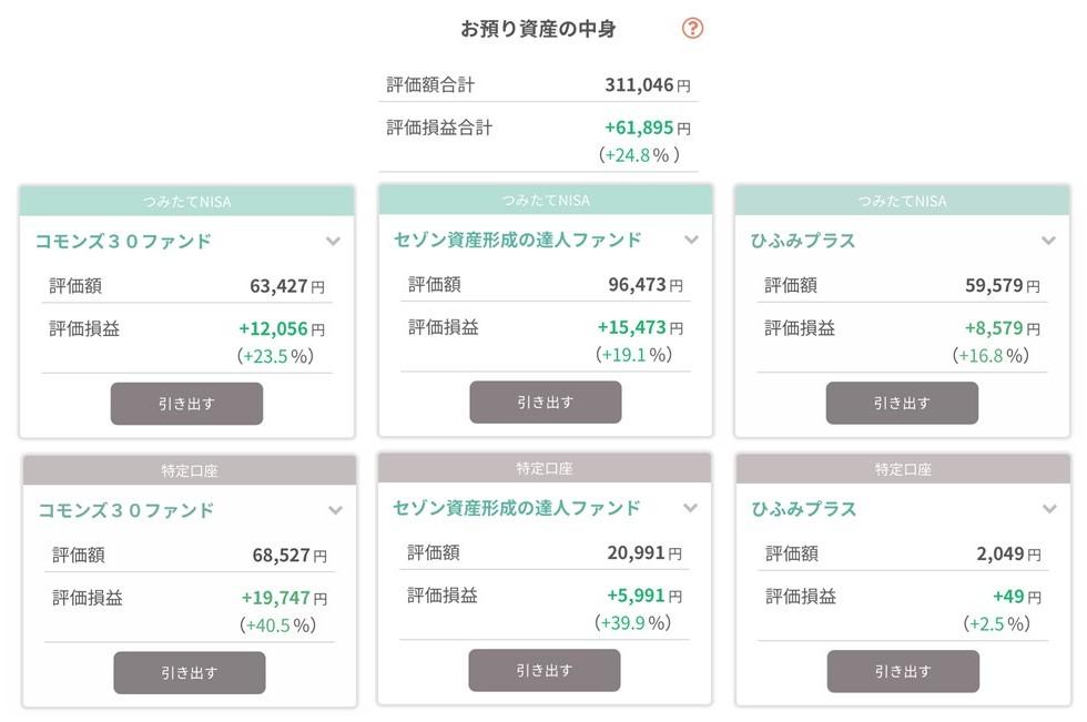 f:id:tsumiki-sec:20210706102952j:plain
