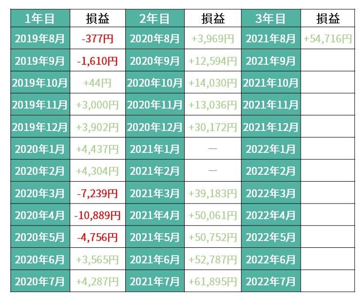 f:id:tsumiki-sec:20210809165039j:plain