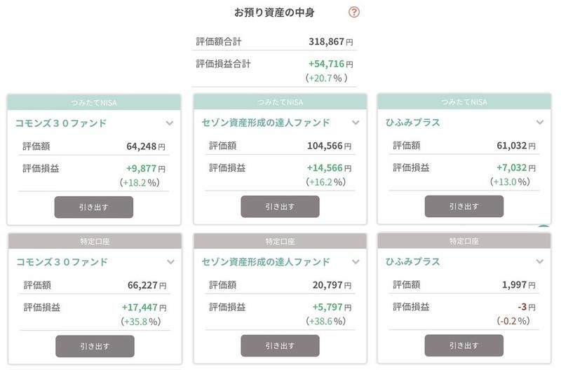 f:id:tsumiki-sec:20210809165050j:plain