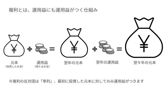 f:id:tsumiki-sec:20210810182734p:plain