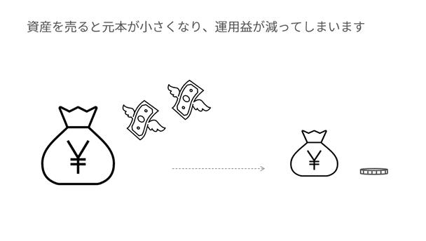f:id:tsumiki-sec:20210810183612p:plain