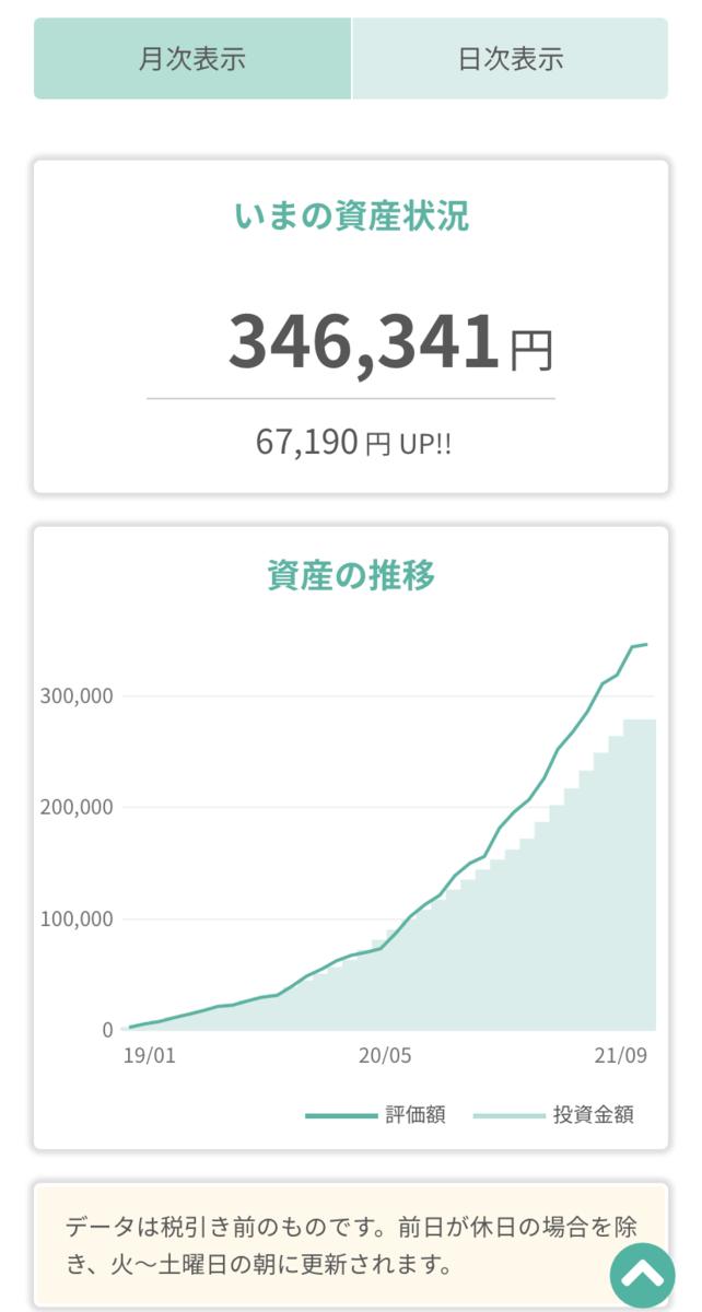 f:id:tsumiki-sec:20210908163257p:plain