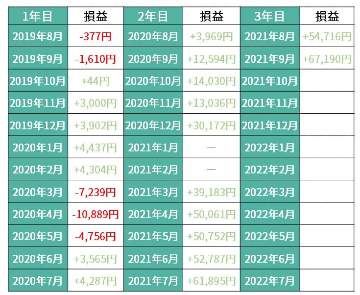 f:id:tsumiki-sec:20210908163353j:plain