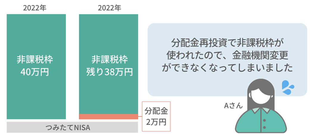 f:id:tsumiki-sec:20210927144216p:plain