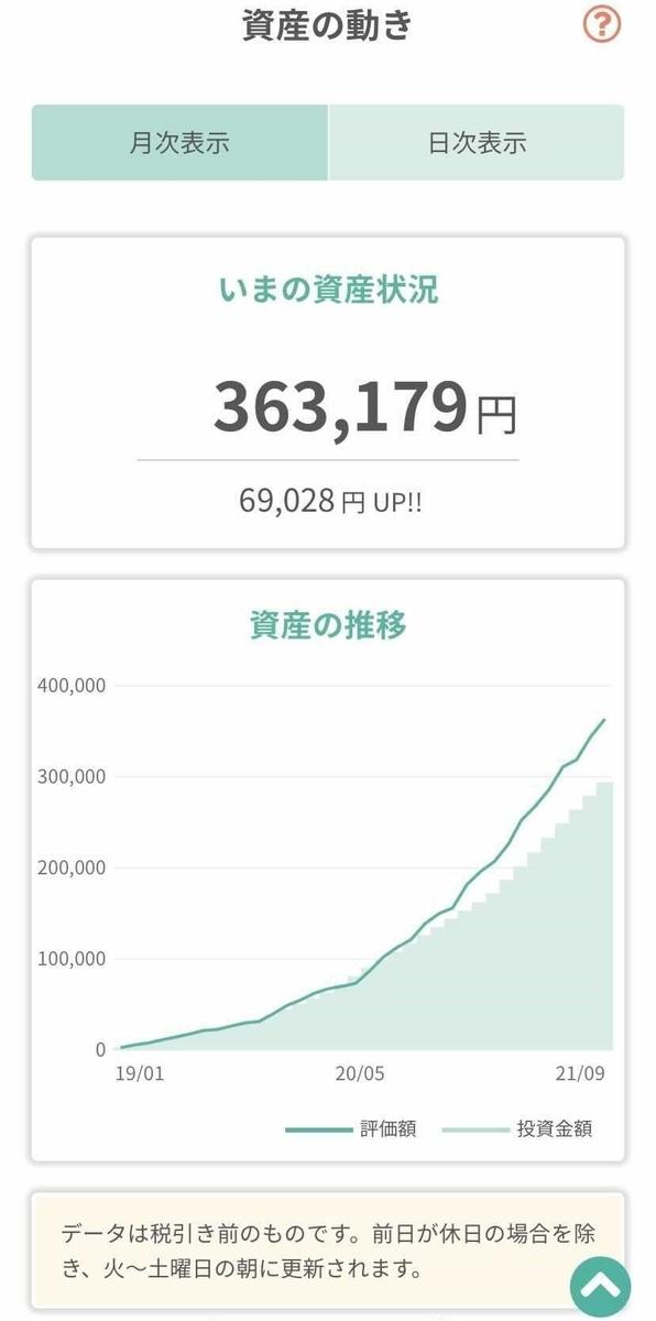 f:id:tsumiki-sec:20211004192422j:plain