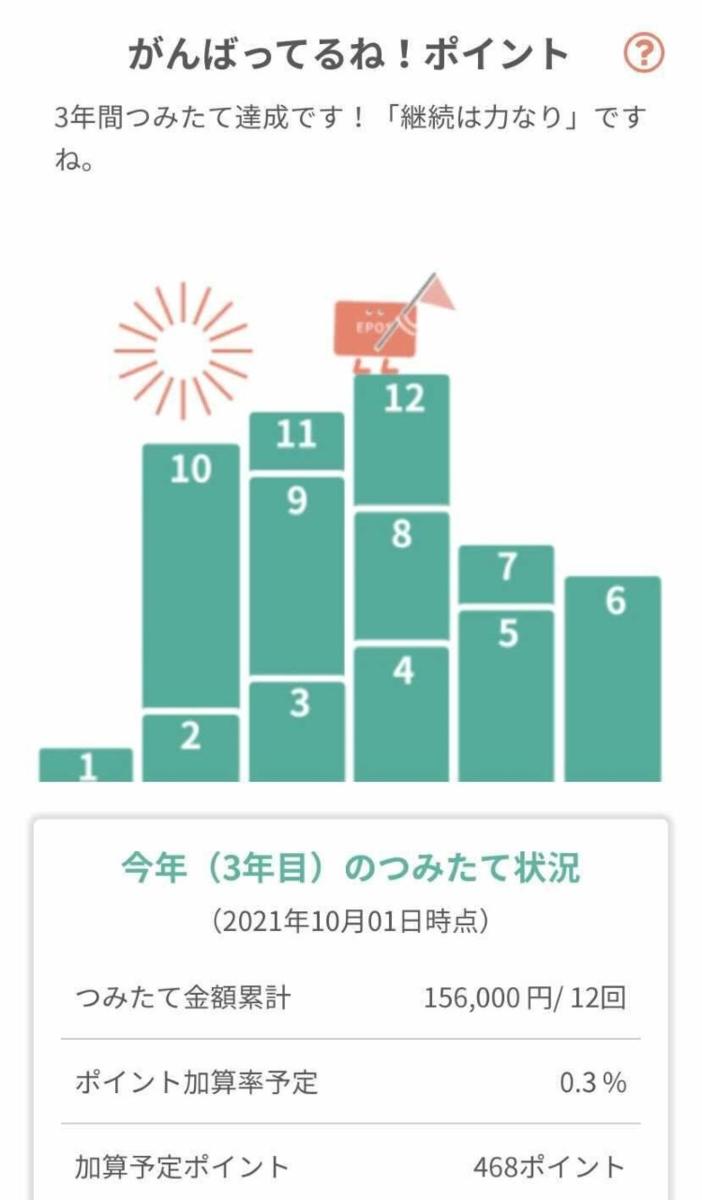f:id:tsumiki-sec:20211004192953p:plain