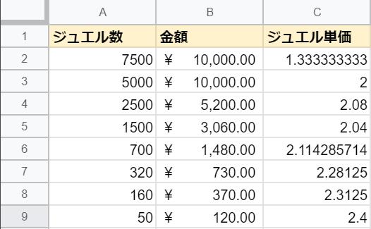 f:id:tsumire-sunajima:20210501161030p:plain