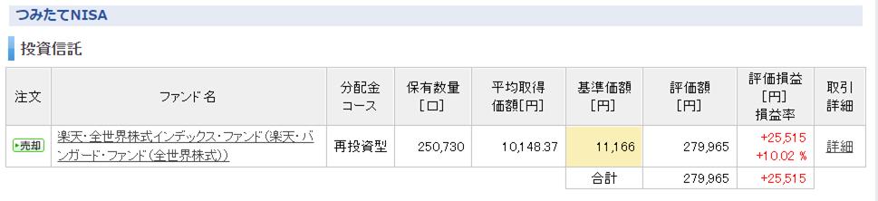 f:id:tsumitate-nisa:20200808080300p:plain