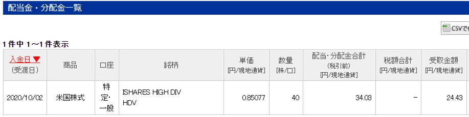 f:id:tsumitate-nisa:20201005065019p:plain