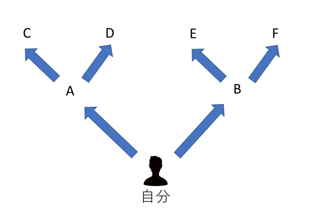 f:id:tsumugiya123:20180603210521p:plain