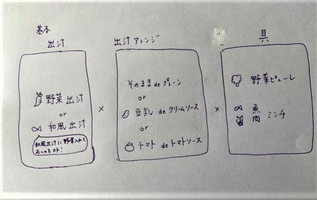 f:id:tsumuguamiami:20210305154544j:plain