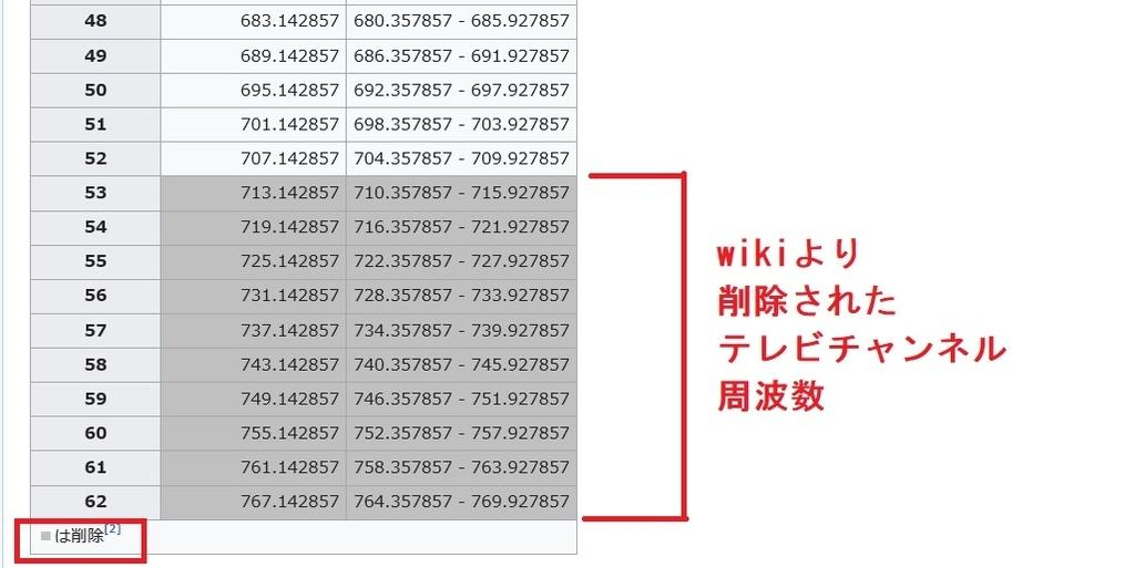 f:id:tsumuradesu:20181205200829j:plain
