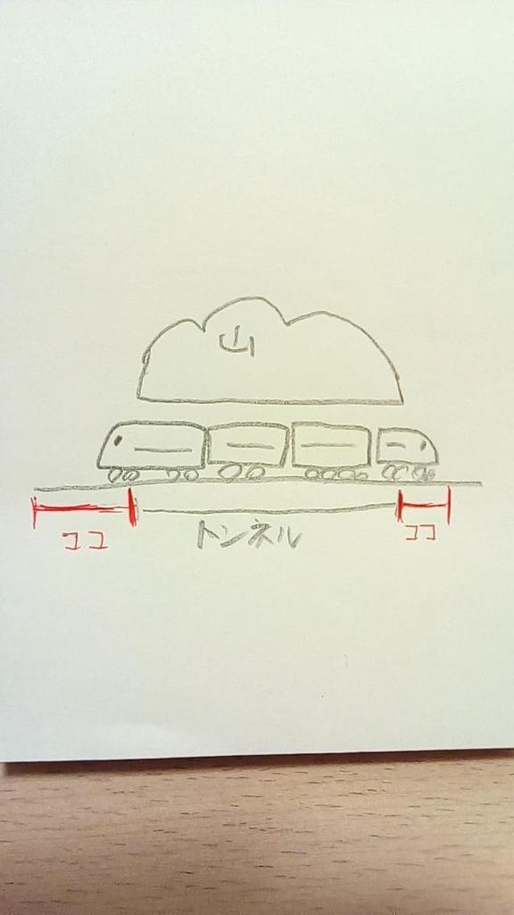 f:id:tsumuradesu:20190117201229j:plain