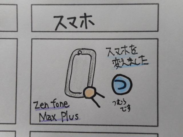 f:id:tsumuradesu:20190327153657j:plain