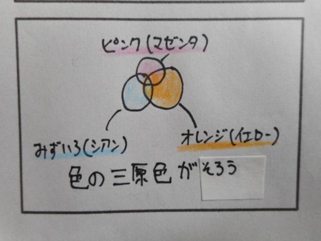 f:id:tsumuradesu:20190327183152j:plain