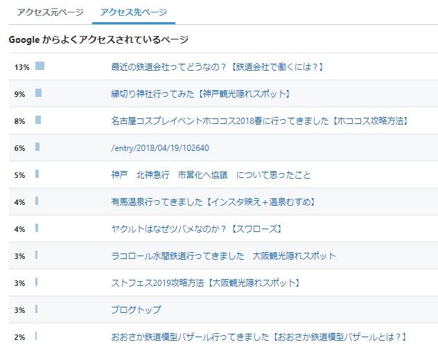 f:id:tsumuradesu:20190412125434j:plain