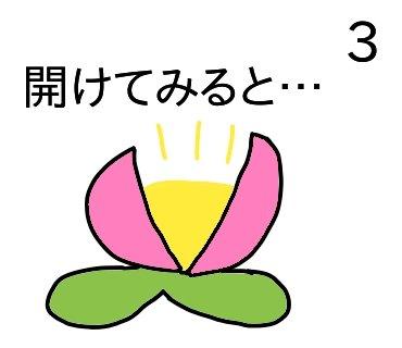 f:id:tsumuradesu:20191221021948j:plain