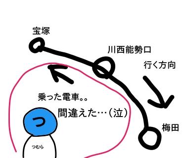 f:id:tsumuradesu:20200126152353j:plain