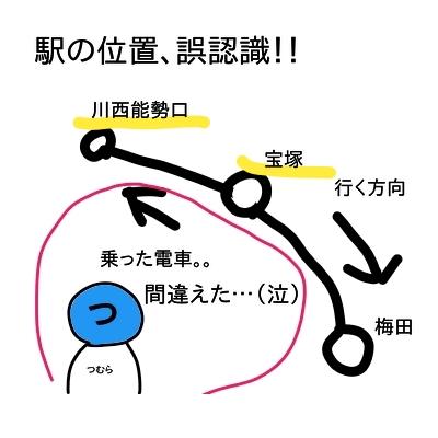 f:id:tsumuradesu:20200126152424j:plain