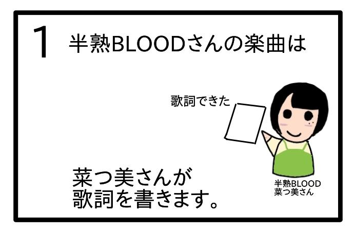 f:id:tsumuradesu:20200412212257j:plain