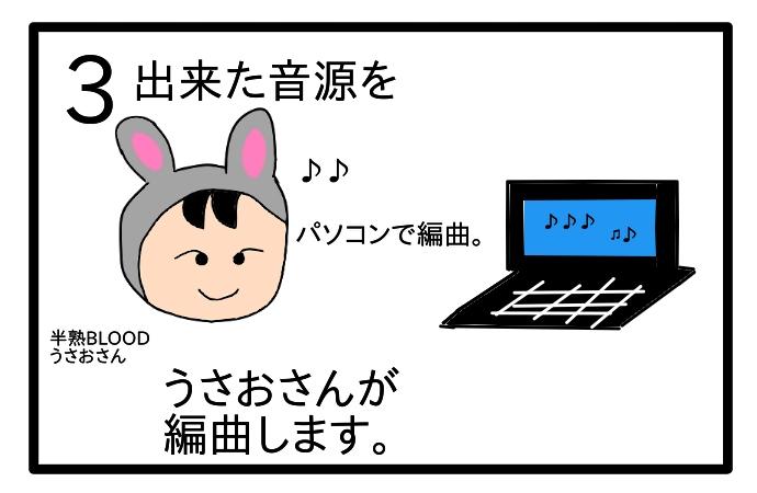 f:id:tsumuradesu:20200412212323j:plain