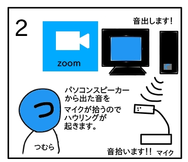 f:id:tsumuradesu:20200425130345j:plain