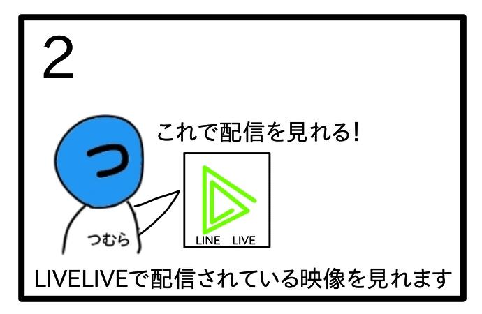f:id:tsumuradesu:20200506182434j:plain