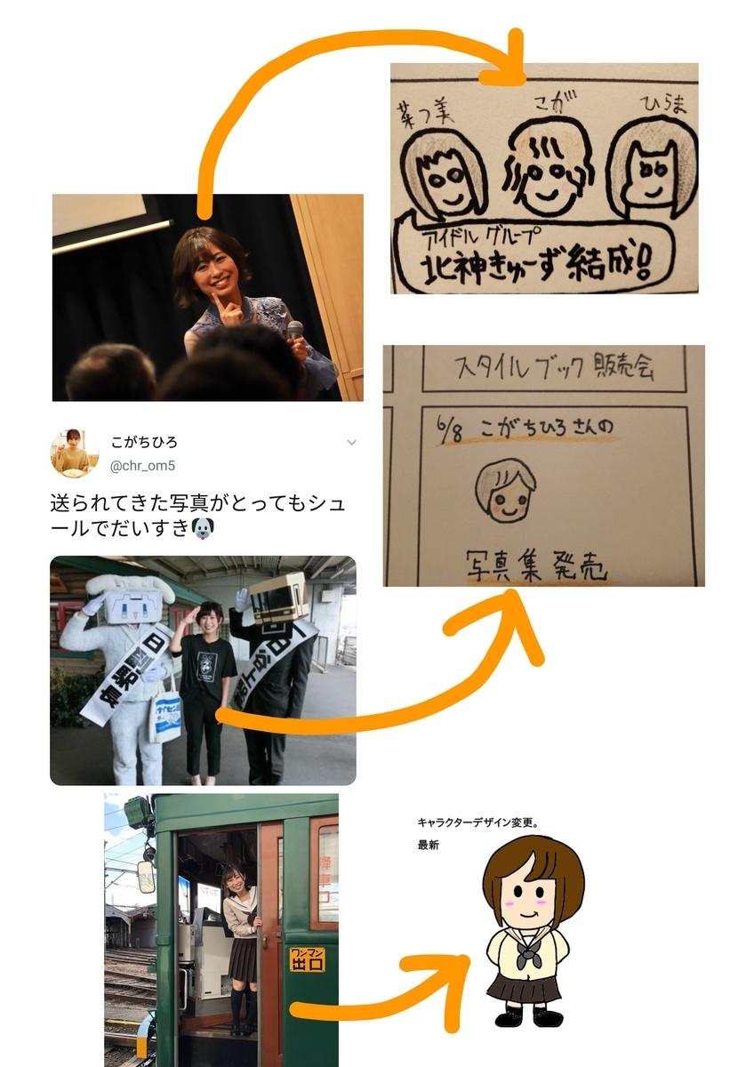 f:id:tsumuradesu:20200522102127j:plain
