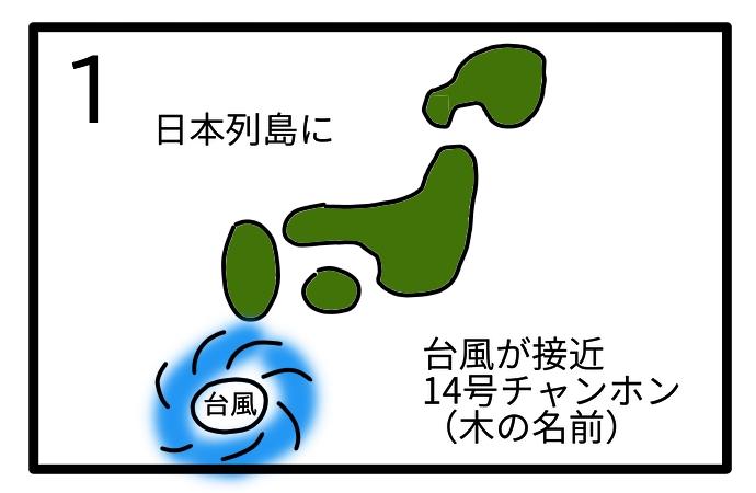 f:id:tsumuradesu:20201018134955j:plain
