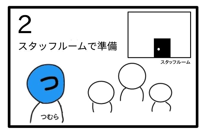 f:id:tsumuradesu:20201028225426j:plain