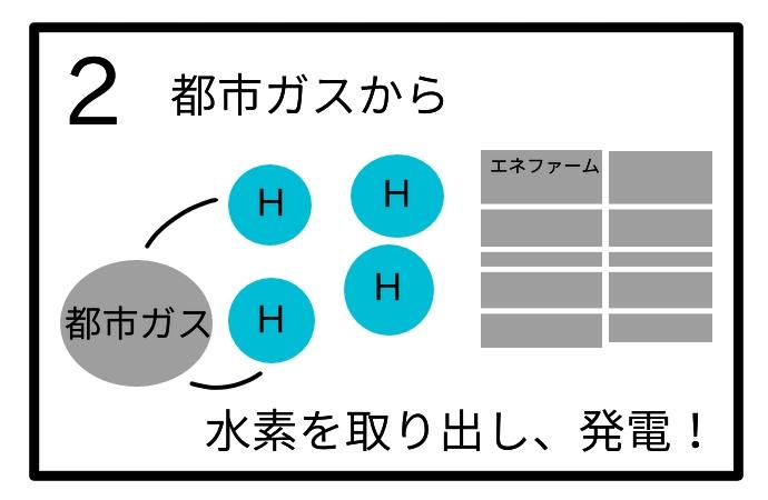 f:id:tsumuradesu:20201212091322j:plain