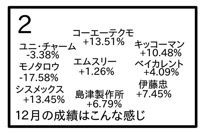 f:id:tsumuradesu:20210101100054j:plain