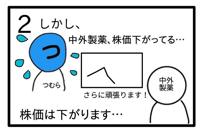 f:id:tsumuradesu:20210115204035j:plain