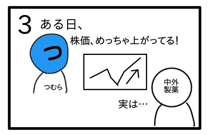 f:id:tsumuradesu:20210115204046j:plain