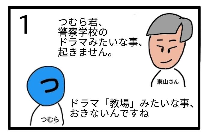 f:id:tsumuradesu:20210123235611j:plain