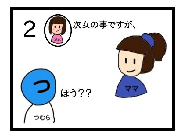 f:id:tsumuradesu:20210220092717j:plain