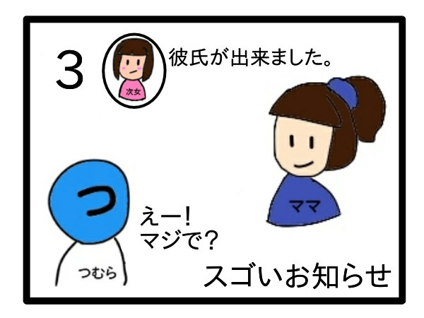 f:id:tsumuradesu:20210220092725j:plain