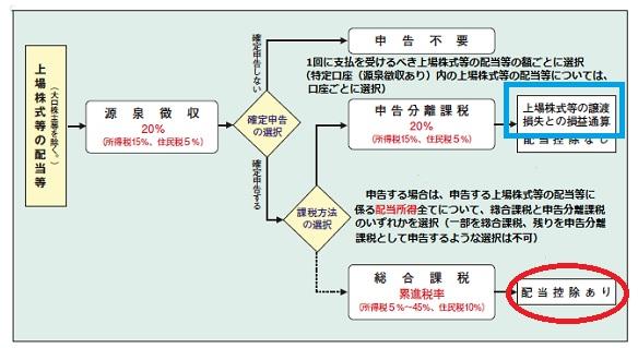 f:id:tsumuradesu:20210223192245j:plain