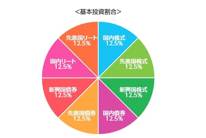 f:id:tsumuradesu:20210318170044j:plain
