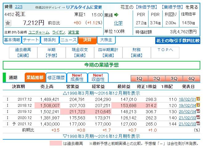 f:id:tsumuradesu:20210328081928j:plain