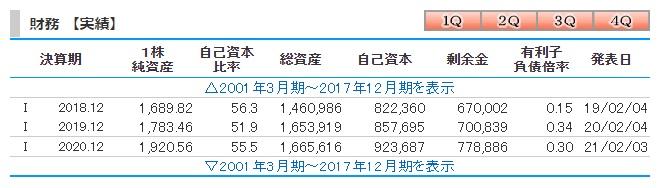 f:id:tsumuradesu:20210328081939j:plain