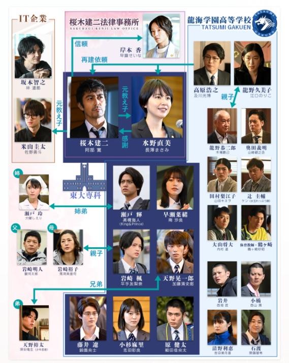 f:id:tsumuradesu:20210606182952j:plain